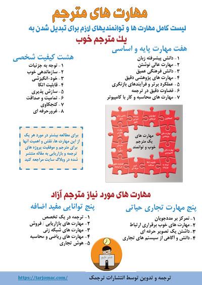 دانلود ترجمه کتاب مهارت های مترجم